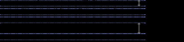 【図9】文字の高さと段落間の余白