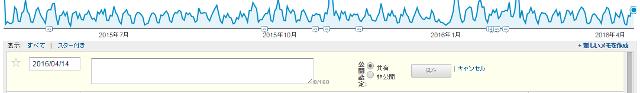 Google Analytics memo