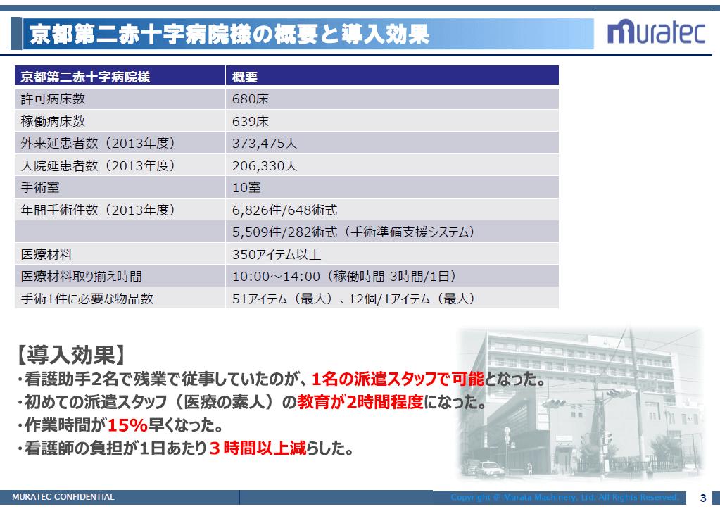 京都第二赤十字病院導入事例
