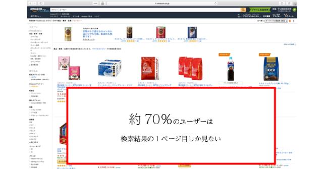 今最も注目されている広告サービスAmazon Marketing Service(AMS)