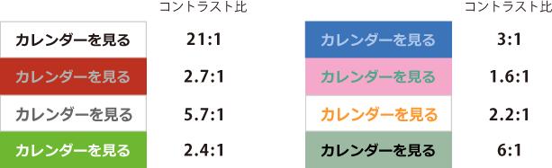 【図11】コントラスト比の計測例