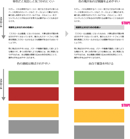 【図7】読み飛ばされにくい余白や色の使い方