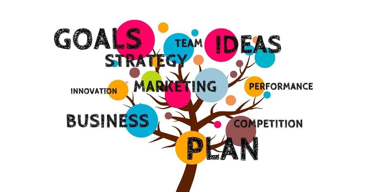 マーケティングが持っている本物の使命と3つの視点